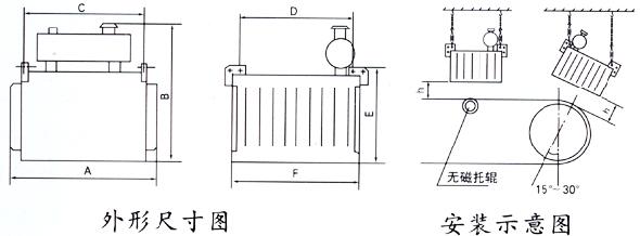 悬挂式电磁除铁器_供应rcda系列风冷悬挂式电磁除
